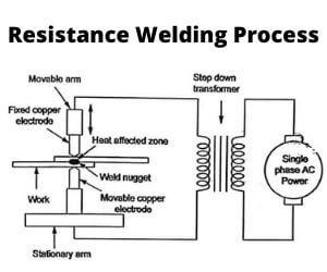 Resistance Welding Process