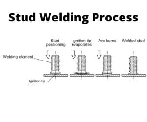 Stud Welding Process