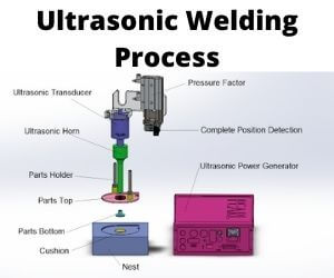 Ultrasonic Welding Process